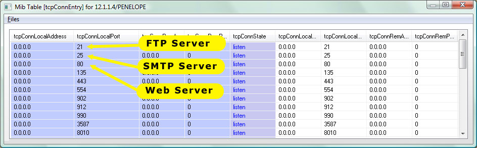 Tcp port scanner and supervision for Sur la table application